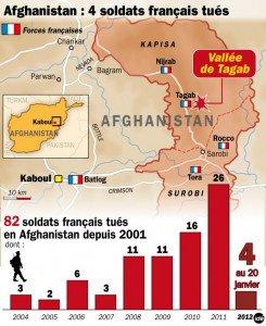 Aux SOLDATS... dans Afghanistan 0a1aaaaaafghanistan-245x300